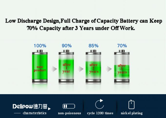 Safety Rechargeable Battery Kit 8 AA2800mAh High Energy Density